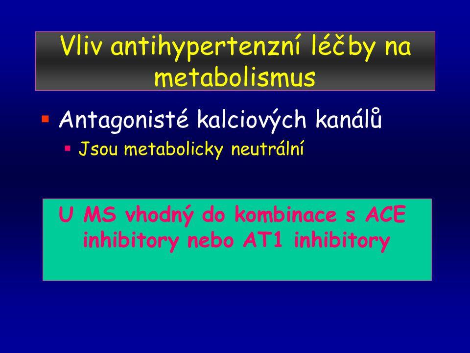 Vliv antihypertenzní léčby na metabolismus  Antagonisté kalciových kanálů  Jsou metabolicky neutrální U MS vhodný do kombinace s ACE inhibitory nebo AT1 inhibitory