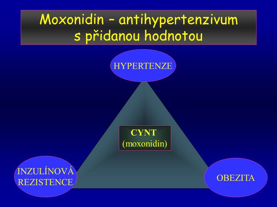 Moxonidin – antihypertenzivum s přidanou hodnotou CYNT (moxonidin) HYPERTENZE INZULÍNOVÁ REZISTENCE OBEZITA
