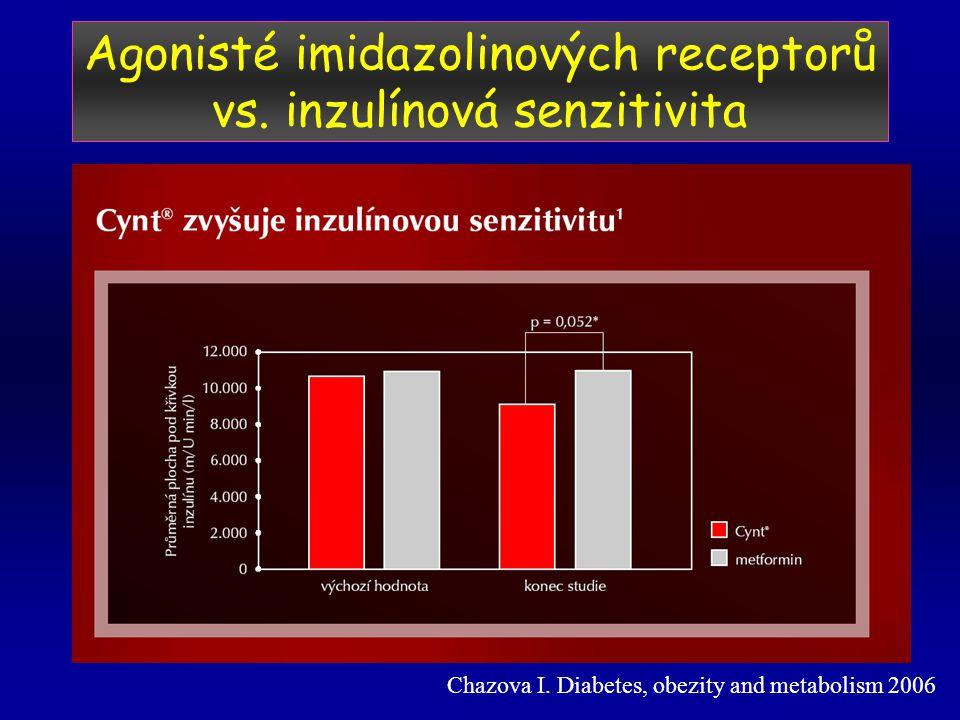 Agonisté imidazolinových receptorů vs.inzulínová senzitivita Chazova I.