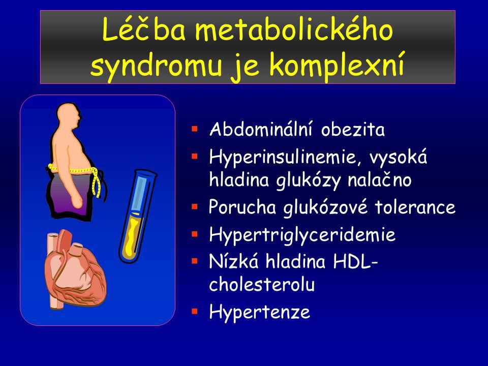 Léčba metabolického syndromu je komplexní  Abdominální obezita  Hyperinsulinemie, vysoká hladina glukózy nalačno  Porucha glukózové tolerance  Hypertriglyceridemie  Nízká hladina HDL- cholesterolu  Hypertenze