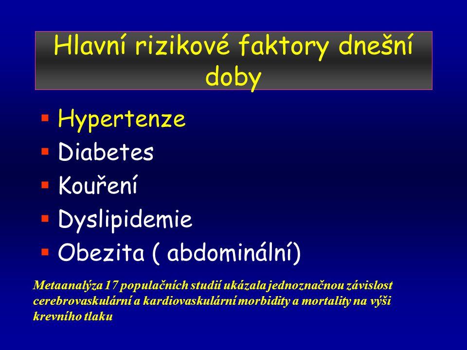 Hlavní rizikové faktory dnešní doby  Hypertenze  Diabetes  Kouření  Dyslipidemie  Obezita ( abdominální) Metaanalýza 17 populačních studií ukázala jednoznačnou závislost cerebrovaskulární a kardiovaskulární morbidity a mortality na výši krevního tlaku