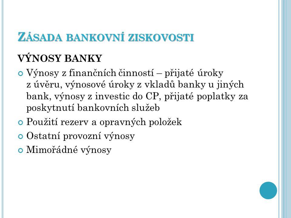 Z ÁSADA BANKOVNÍ ZISKOVOSTI VÝNOSY BANKY Výnosy z finančních činností – přijaté úroky z úvěru, výnosové úroky z vkladů banky u jiných bank, výnosy z i