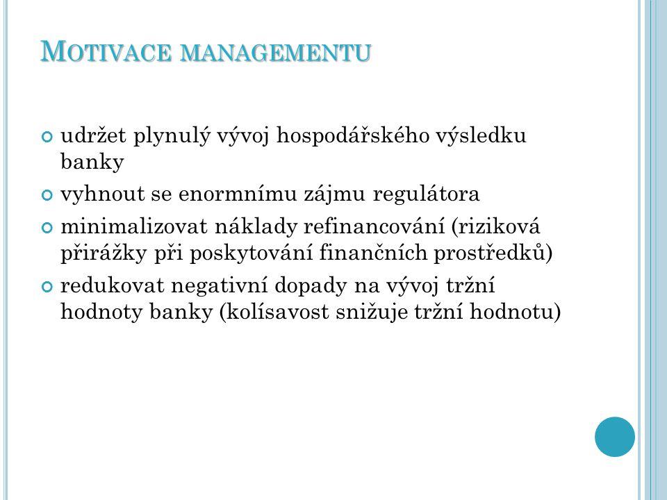 M OTIVACE MANAGEMENTU udržet plynulý vývoj hospodářského výsledku banky vyhnout se enormnímu zájmu regulátora minimalizovat náklady refinancování (riz