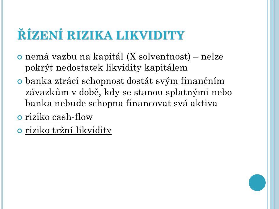 ŘÍZENÍ RIZIKA LIKVIDITY nemá vazbu na kapitál (X solventnost) – nelze pokrýt nedostatek likvidity kapitálem banka ztrácí schopnost dostát svým finančn