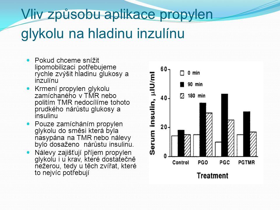 Vliv způsobu aplikace propylen glykolu na hladinu inzulínu  Pokud chceme snížit lipomobilizaci potřebujeme rychle zvýšit hladinu glukosy a inzulínu 