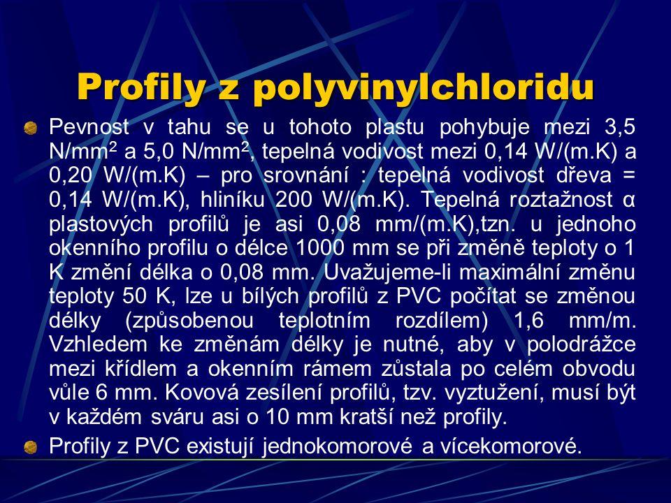 Plast K výrobě oken a balkónových dveří jsou vhodné zvláště polyvinylchlorid a polyuretan. Profily z polyvinylchloridu Plastové duté profily s tloušťk