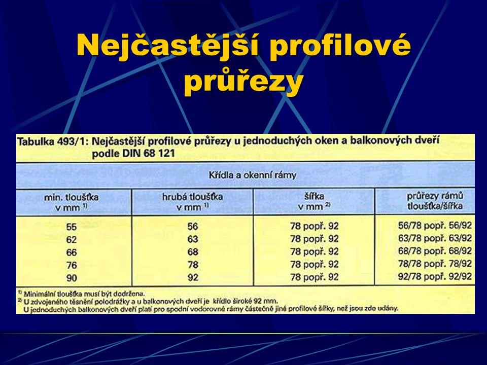 Dřevo Požadavky na lepené lamelové dřevo jsou udány v ČSN EN 386 (73 2052). Po roce 1995 začíná u stavebně-truhlářských výrobků harmonizace ČSN s evro