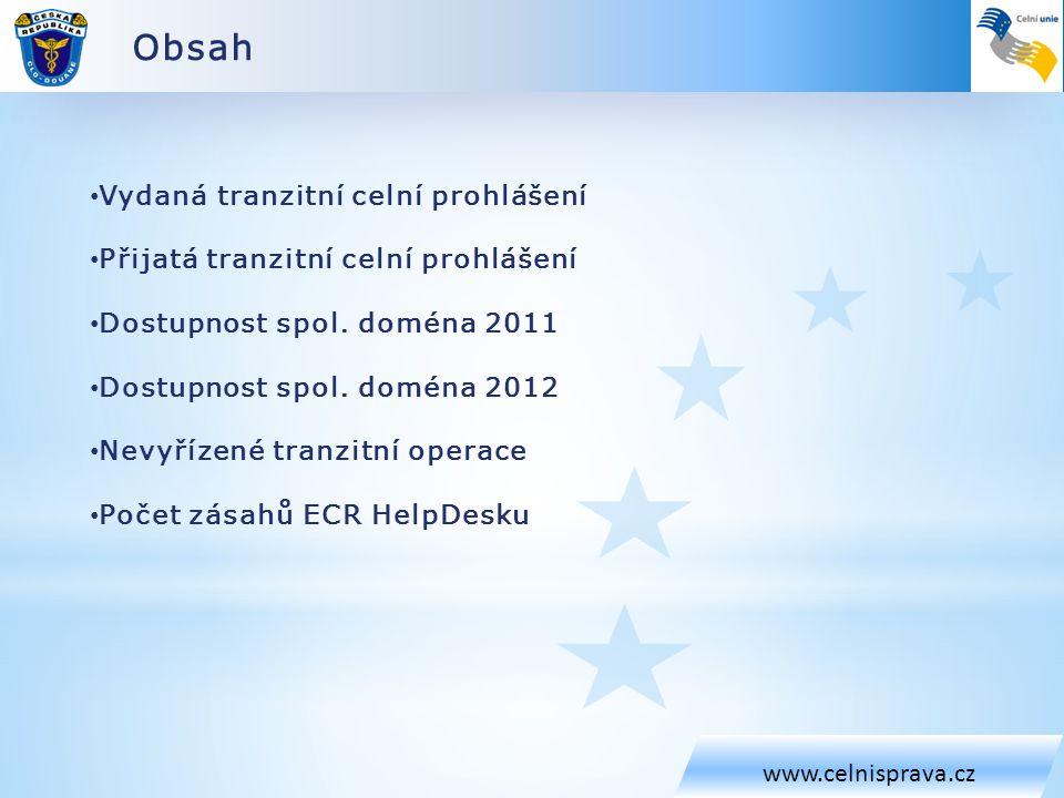 Obsah www.celnisprava.cz • Vydaná tranzitní celní prohlášení • Přijatá tranzitní celní prohlášení • Dostupnost spol. doména 2011 • Dostupnost spol. do