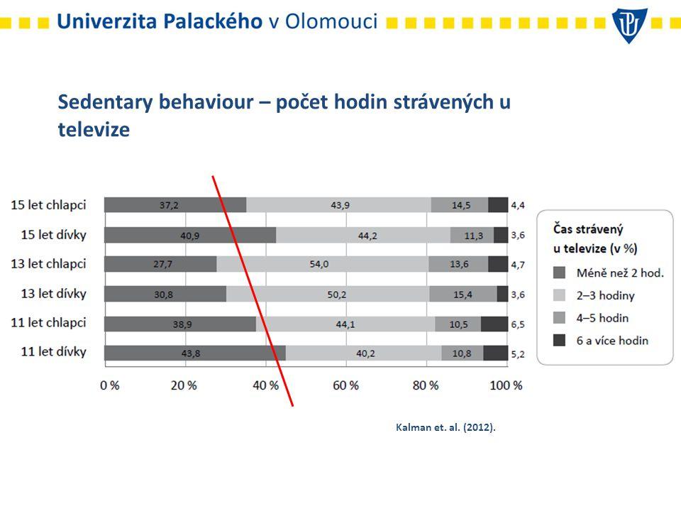 Sedentary behaviour – počet hodin strávených u počítače Kalman et. al. (2012).