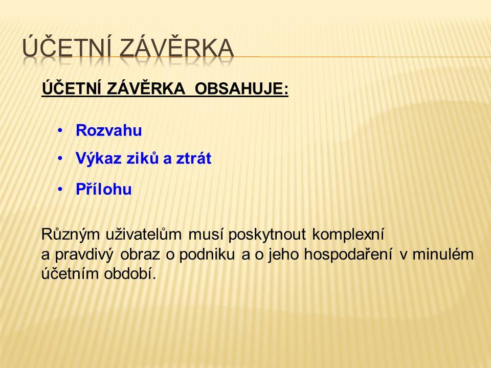 Použitá literatura KOVANICOVÁ, Dana.Abeceda účetních znalostí pro každého.
