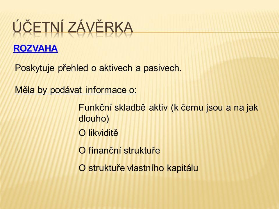 ROZVAHA Poskytuje přehled o aktivech a pasivech. Měla by podávat informace o: Funkční skladbě aktiv (k čemu jsou a na jak dlouho) O likviditě O finanč