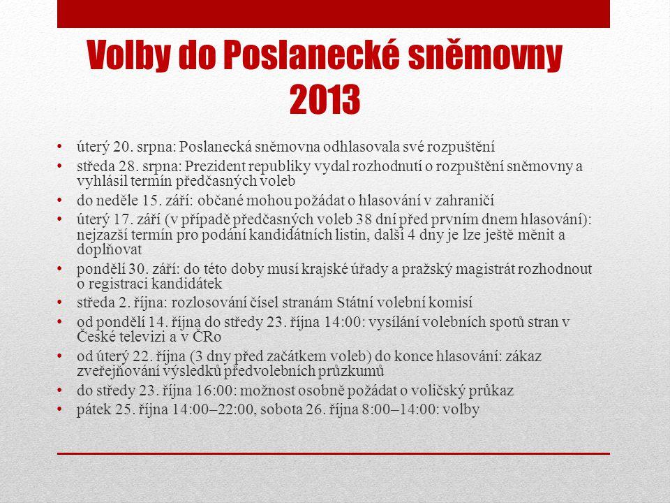 Volby do Poslanecké sněmovny 2013 • úterý 20.