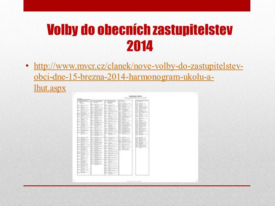 Volby do obecních zastupitelstev 2014 • http://www.mvcr.cz/clanek/nove-volby-do-zastupitelstev- obci-dne-15-brezna-2014-harmonogram-ukolu-a- lhut.aspx http://www.mvcr.cz/clanek/nove-volby-do-zastupitelstev- obci-dne-15-brezna-2014-harmonogram-ukolu-a- lhut.aspx