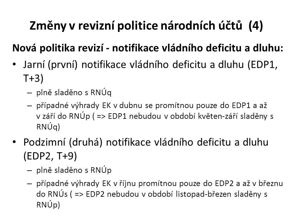 Změny v revizní politice národních účtů (4) Nová politika revizí - notifikace vládního deficitu a dluhu: • Jarní (první) notifikace vládního deficitu