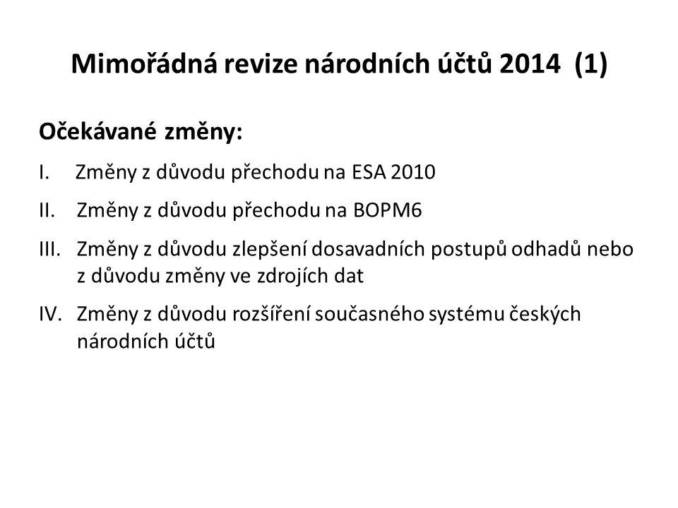 Mimořádná revize národních účtů 2014 (1) Očekávané změny: I. Změny z důvodu přechodu na ESA 2010 II.Změny z důvodu přechodu na BOPM6 III.Změny z důvod
