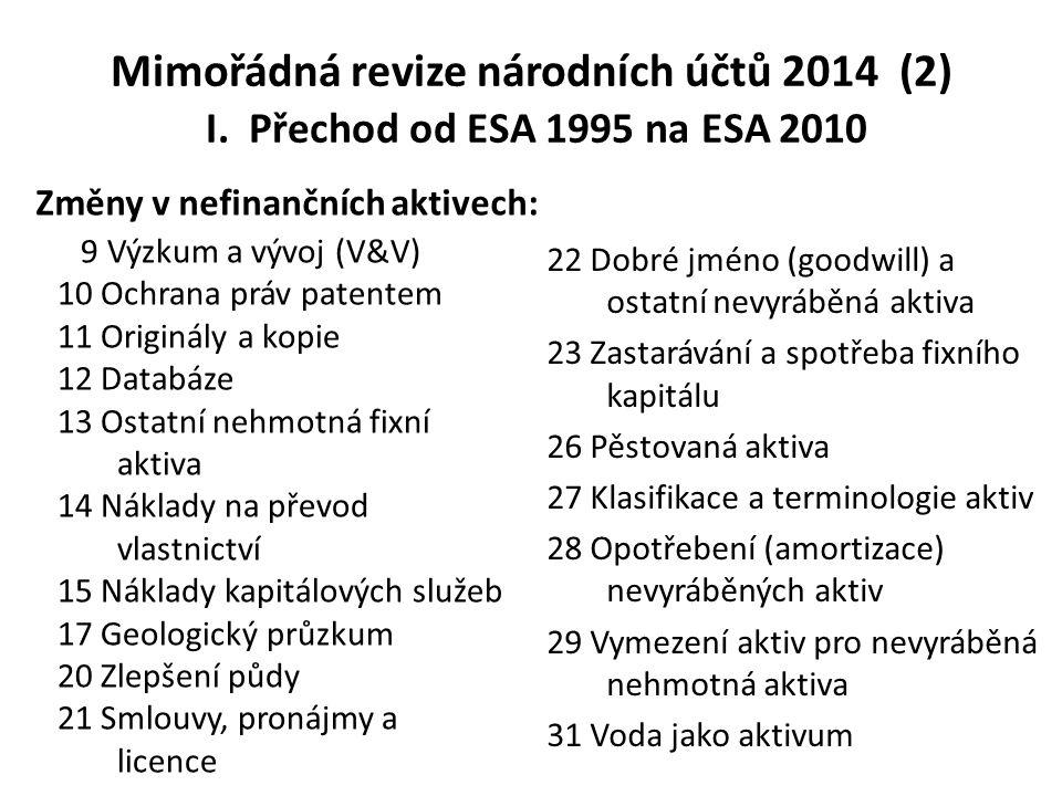 Mimořádná revize národních účtů 2014 (2) I. Přechod od ESA 1995 na ESA 2010 9 Výzkum a vývoj (V&V) 10 Ochrana práv patentem 11 Originály a kopie 12 Da