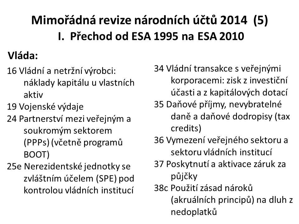 Mimořádná revize národních účtů 2014 (5) I. Přechod od ESA 1995 na ESA 2010 16 Vládní a netržní výrobci: náklady kapitálu u vlastních aktiv 19 Vojensk