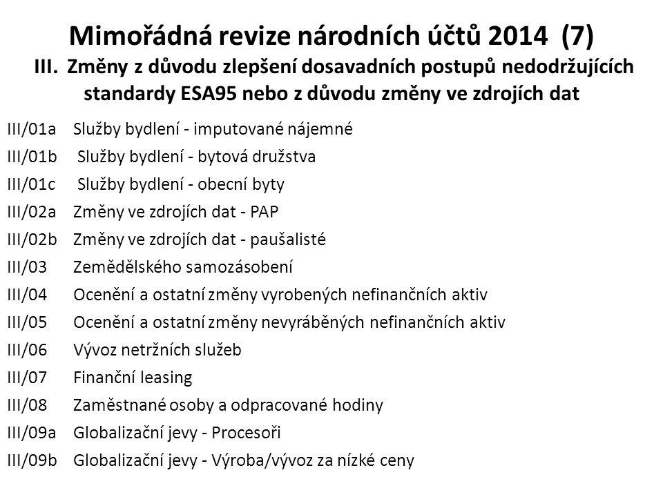 Mimořádná revize národních účtů 2014 (7) III. Změny z důvodu zlepšení dosavadních postupů nedodržujících standardy ESA95 nebo z důvodu změny ve zdrojí