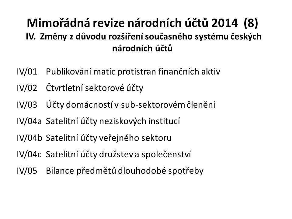 Mimořádná revize národních účtů 2014 (8) IV. Změny z důvodu rozšíření současného systému českých národních účtů IV/01Publikování matic protistran fina