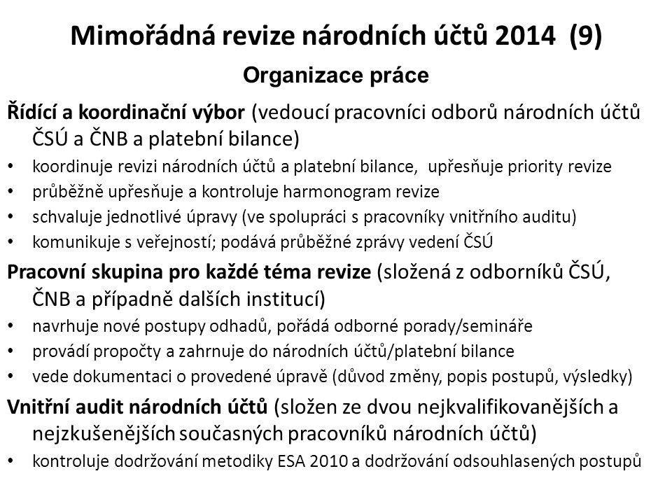 Řídící a koordinační výbor (vedoucí pracovníci odborů národních účtů ČSÚ a ČNB a platební bilance) • koordinuje revizi národních účtů a platební bilan