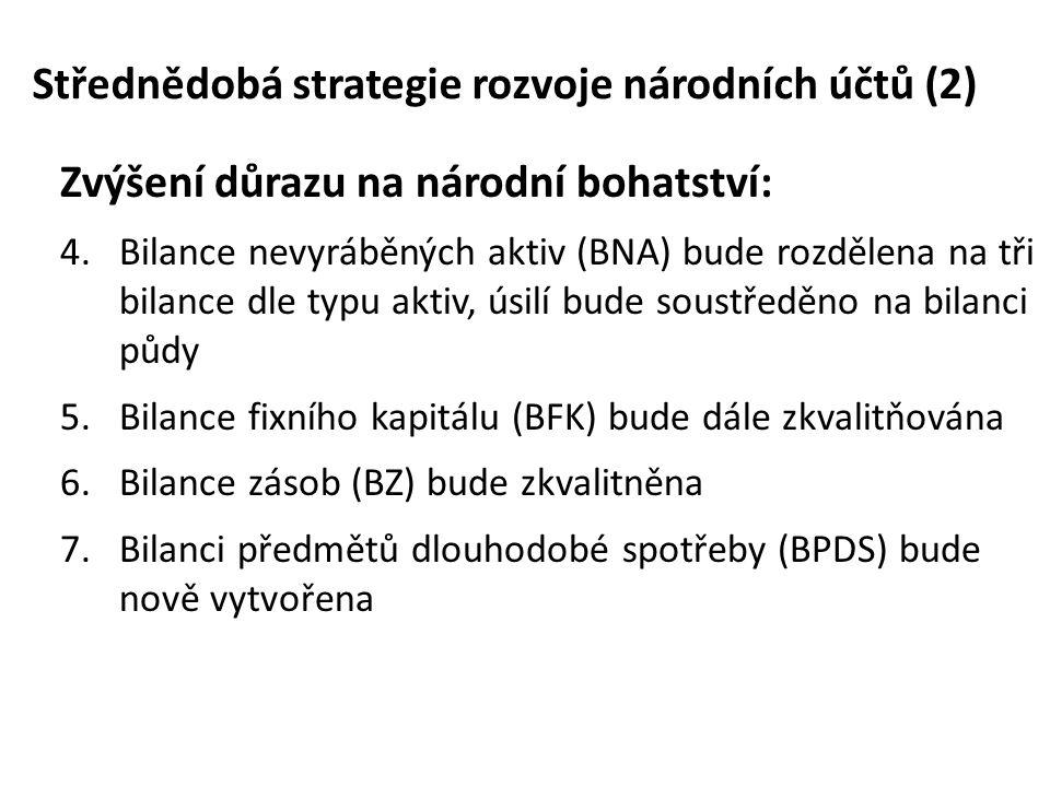 Střednědobá strategie rozvoje národních účtů (3) Zvýšení důrazu na včasnost: 8.Sestavovat čtvrtletně úplnou sekvenci účtů za všechny sektory 9.Sestavovat čtvrtletní bilance nefinančních aktiv 10.Sestavovat čtvrtletní bilanci předmětů dlouhodobé spotřeby