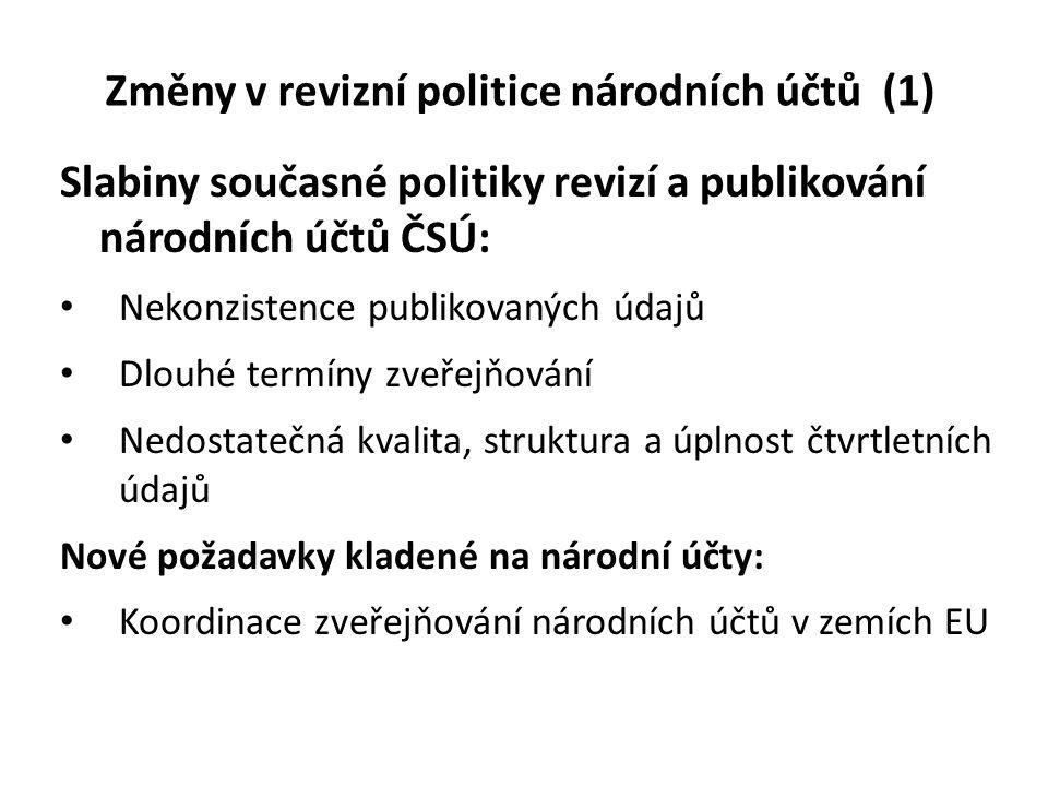 Změny v revizní politice národních účtů (1) Slabiny současné politiky revizí a publikování národních účtů ČSÚ: • Nekonzistence publikovaných údajů • D