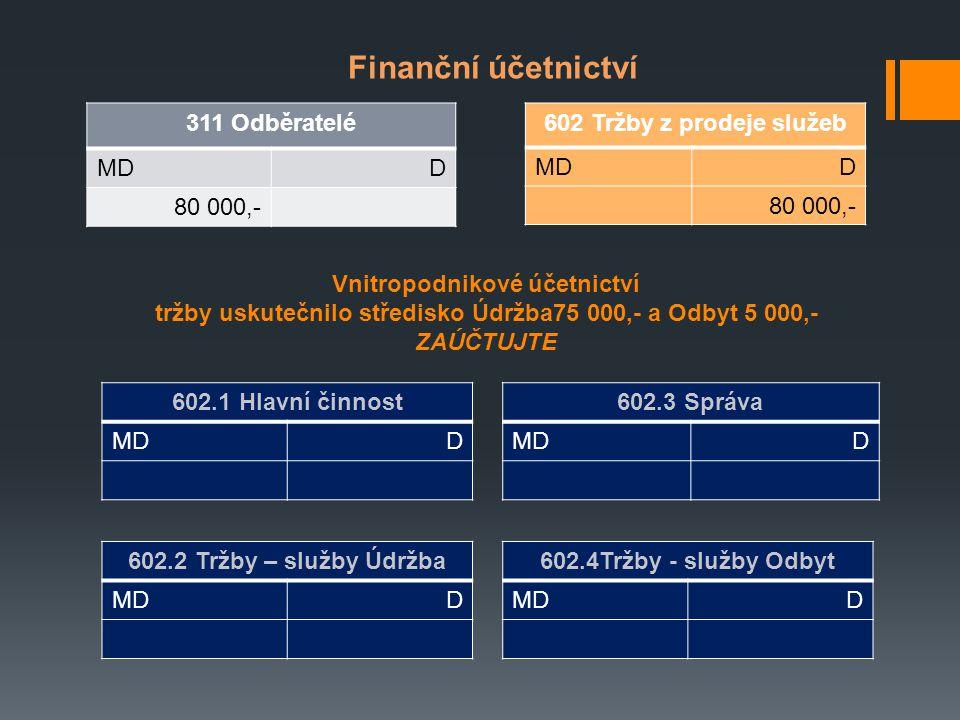 Vnitropodnikové účetnictví tržby uskutečnilo středisko Údržba75 000,- a Odbyt 5 000,- ZAÚČTUJTE 311 Odběratelé MDD 80 000,- Finanční účetnictví 602 Tržby z prodeje služeb MDD 80 000,- 602.1 Hlavní činnost MDD 602.3 Správa MDD 602.2 Tržby – služby Údržba MDD 602.4Tržby - služby Odbyt MDD
