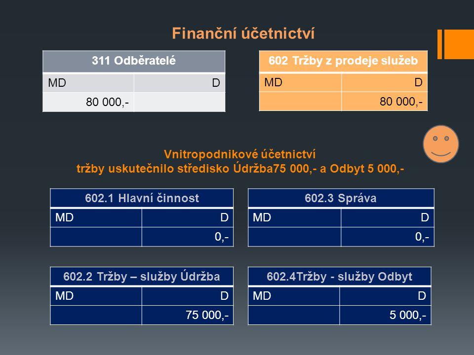 Vnitropodnikové účetnictví tržby uskutečnilo středisko Údržba75 000,- a Odbyt 5 000,- 311 Odběratelé MDD 80 000,- Finanční účetnictví 602 Tržby z prodeje služeb MDD 80 000,- 602.1 Hlavní činnost MDD 0,- 602.3 Správa MDD 0,- 602.2 Tržby – služby Údržba MDD 75 000,- 602.4Tržby - služby Odbyt MDD 5 000,-