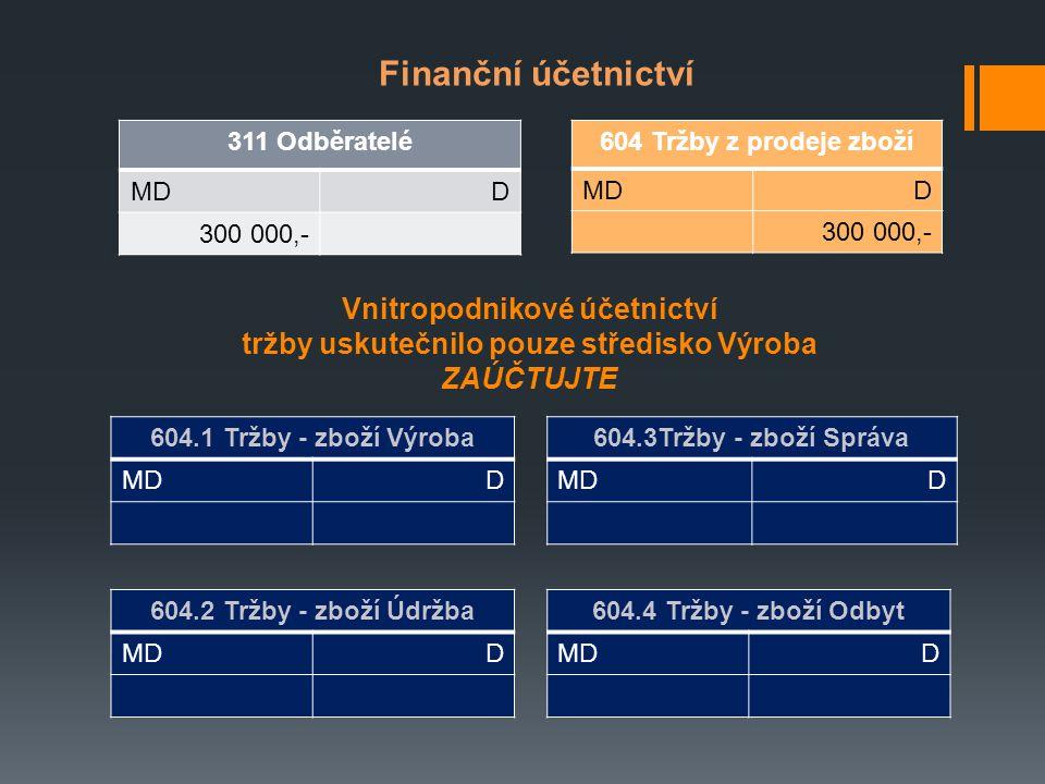 Vnitropodnikové účetnictví tržby uskutečnilo pouze středisko Výroba ZAÚČTUJTE 311 Odběratelé MDD 300 000,- Finanční účetnictví 604 Tržby z prodeje zboží MDD 300 000,- 604.1 Tržby - zboží Výroba MDD 604.3Tržby - zboží Správa MDD 604.2 Tržby - zboží Údržba MDD 604.4 Tržby - zboží Odbyt MDD