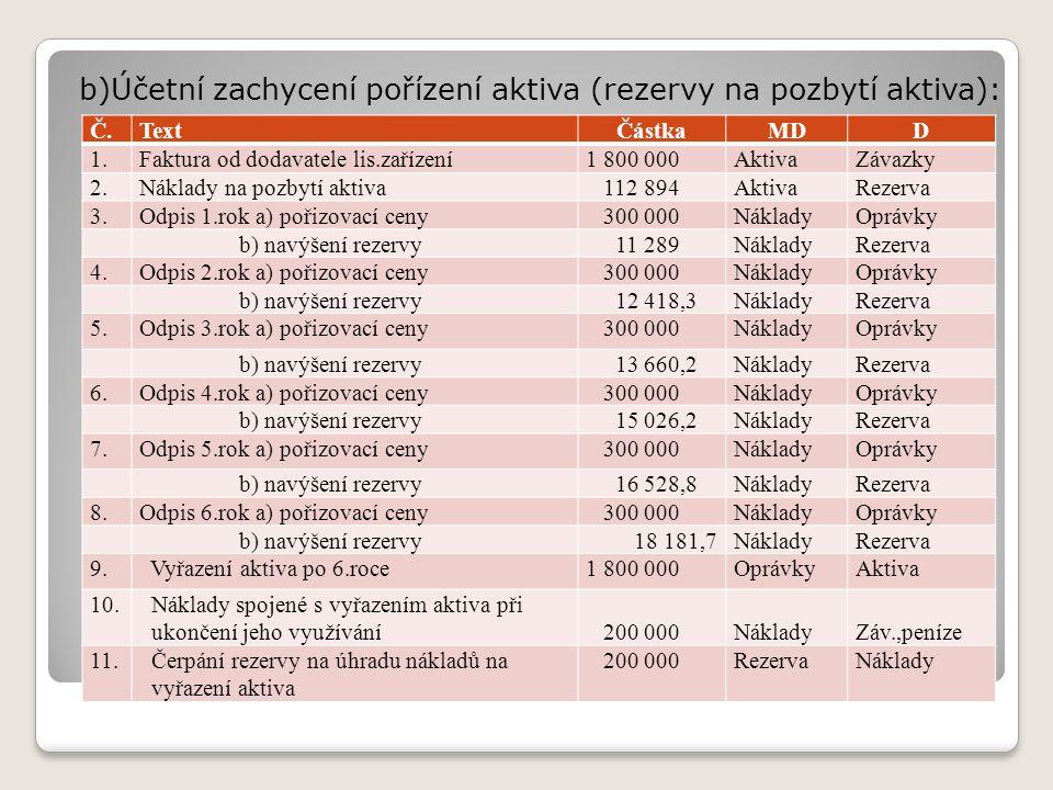 b)Účetní zachycení pořízení aktiva (rezervy na pozbytí aktiva): Č.TextČástkaMDD 1.Faktura od dodavatele lis.zařízení1 800 000AktivaZávazky 2.Náklady n