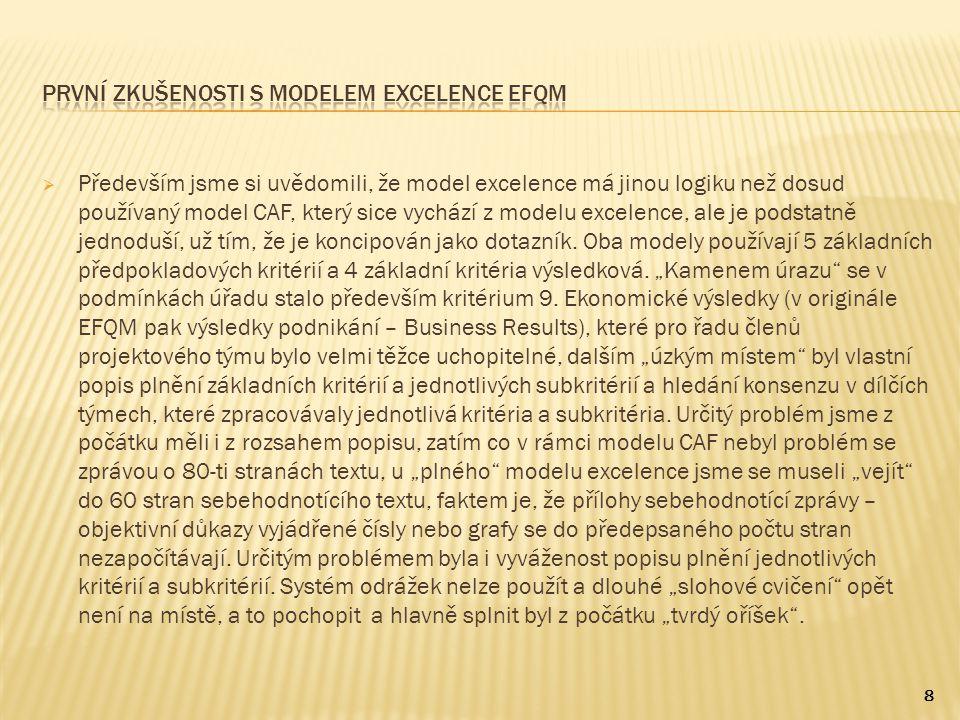 Určení realizačního týmu Modelu excelence EFQM, který vedl ředitel úřadu a tvořilo jej dalších 17 vedoucích zaměstnanců úřadu, pak jsme vytvořili čtyři dílčí týmy tvořené jak vedoucími pracovníky, tak i pracovníky na referentských pozicích.
