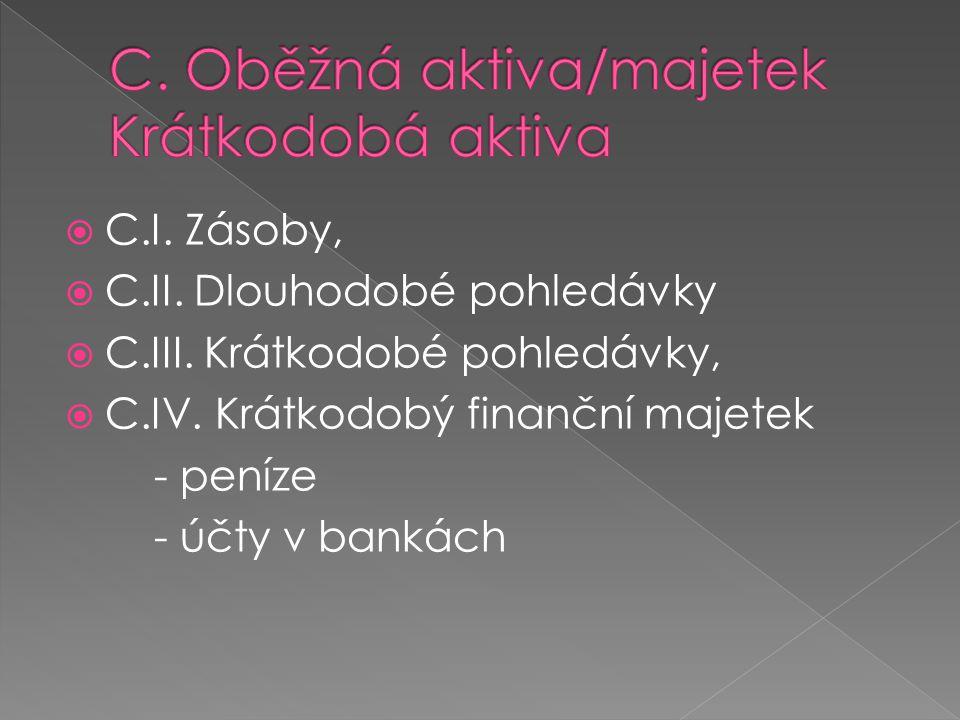  C.I. Zásoby,  C.II. Dlouhodobé pohledávky  C.III. Krátkodobé pohledávky,  C.IV. Krátkodobý finanční majetek - peníze - účty v bankách