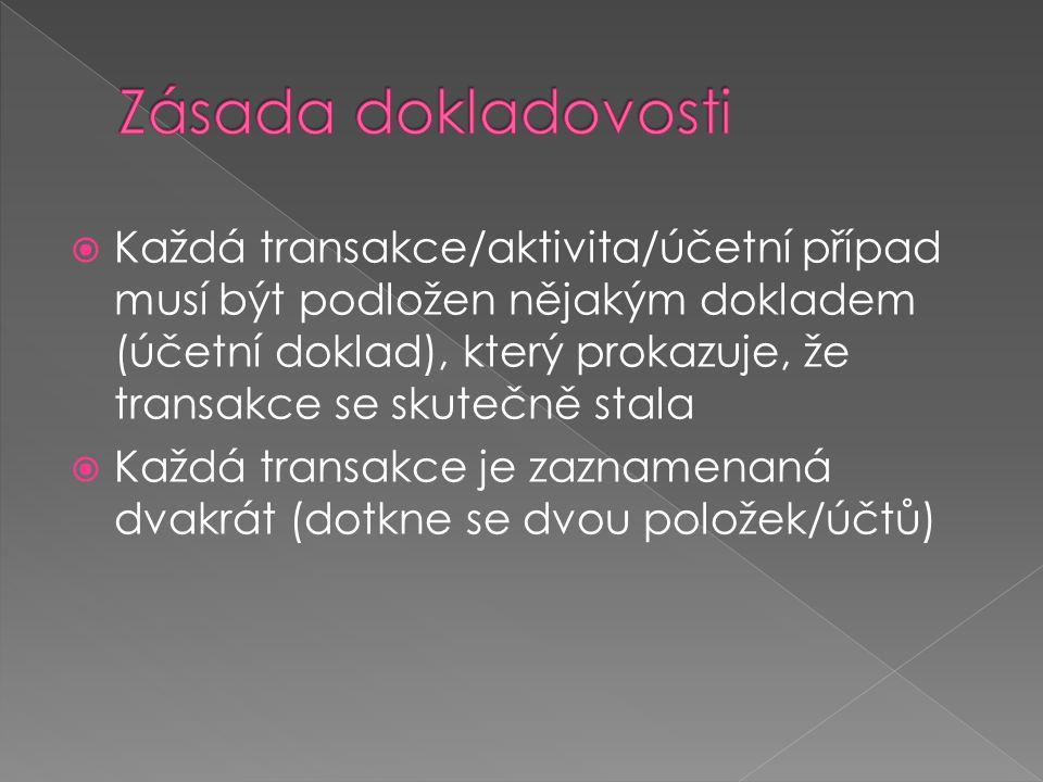  Každá transakce/aktivita/účetní případ musí být podložen nějakým dokladem (účetní doklad), který prokazuje, že transakce se skutečně stala  Každá t