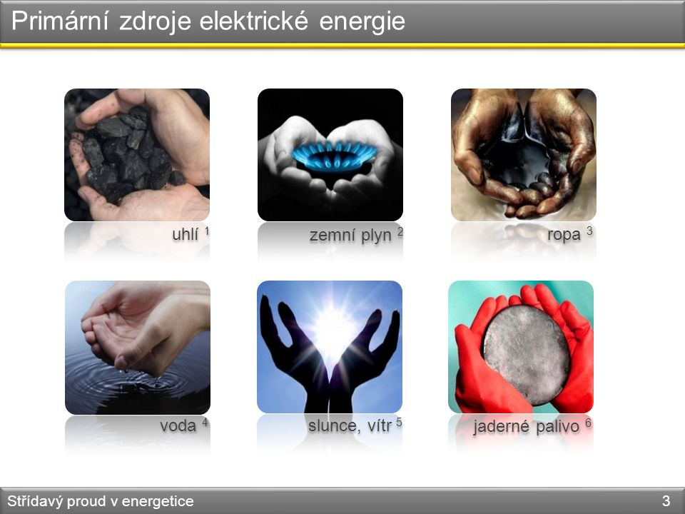Primární zdroje elektrické energie Střídavý proud v energetice 3 uhlí 1 zemní plyn 2 ropa 3 voda 4 slunce, vítr 5 jaderné palivo 6