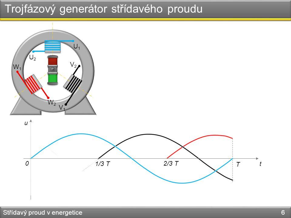 Trojfázový generátor střídavého proudu Střídavý proud v energetice 7 U1U1 U2U2 V1V1 V2V2 W2W2 W1W1 0 T t u 1/3 T 2/3 T Generují se tak tři samostatná navzájem fázově posunutá střídavá napětí u 1, u 2, u 3.