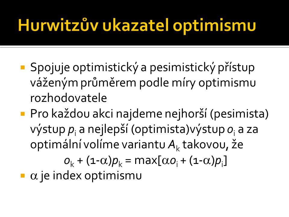  Spojuje optimistický a pesimistický přístup váženým průměrem podle míry optimismu rozhodovatele  Pro každou akci najdeme nejhorší (pesimista) výstu