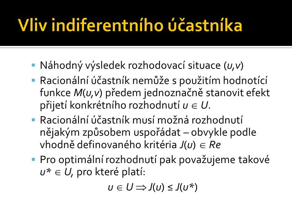  Náhodný výsledek rozhodovací situace (u,v)  Racionální účastník nemůže s použitím hodnotící funkce M(u,v) předem jednoznačně stanovit efekt přijetí