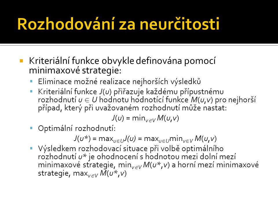  Kriteriální funkce obvykle definována pomocí minimaxové strategie:  Eliminace možné realizace nejhorších výsledků  Kriteriální funkce J(u) přiřazu