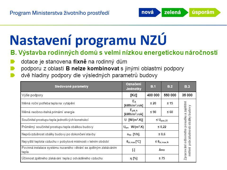 Nastavení programu NZÚ B. Výstavba rodinných domů s velmi nízkou energetickou náročností dotace je stanovena fixně na rodinný dům podporu z oblasti B