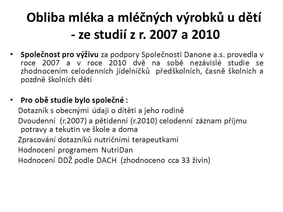 Obliba mléka a mléčných výrobků u dětí - ze studií z r.