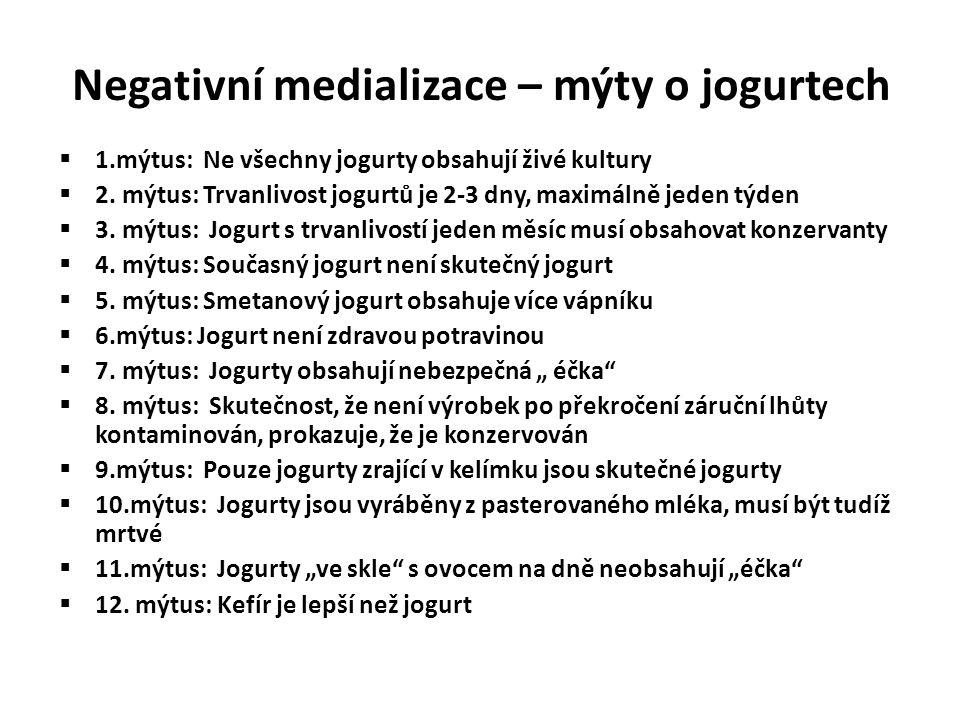 Negativní medializace – mýty o jogurtech  1.mýtus: Ne všechny jogurty obsahují živé kultury  2.