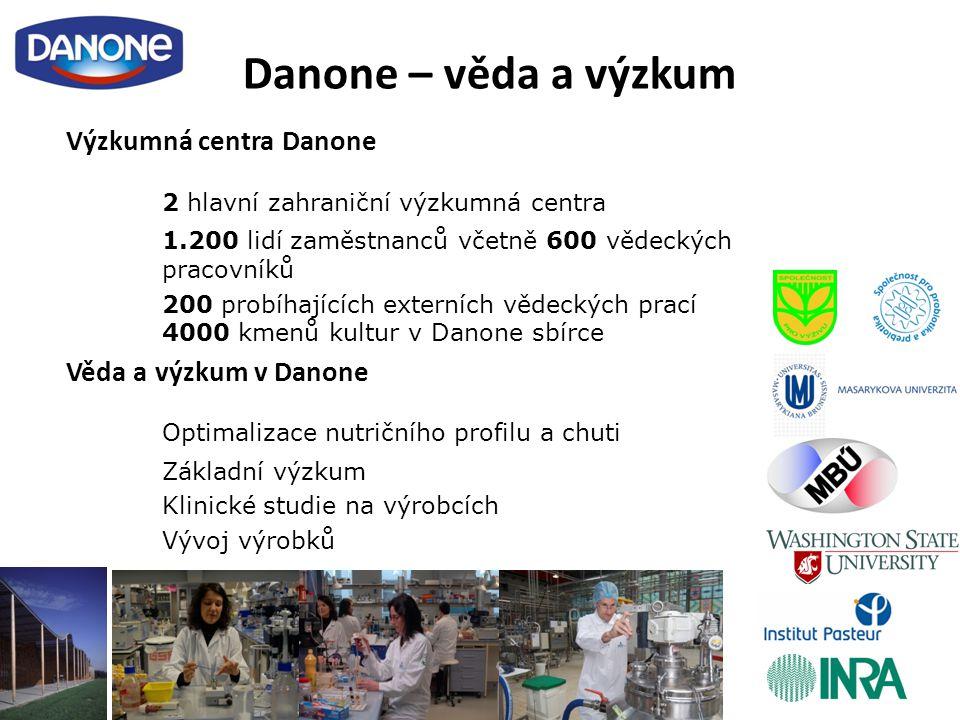 Danone – věda a výzkum Výzkumná centra Danone 2 hlavní zahraniční výzkumná centra 1.200 lidí zaměstnanců včetně 600 vědeckých pracovníků 200 probíhajících externích vědeckých prací 4000 kmenů kultur v Danone sbírce Věda a výzkum v Danone Optimalizace nutričního profilu a chuti Základní výzkum Klinické studie na výrobcích Vývoj výrobků