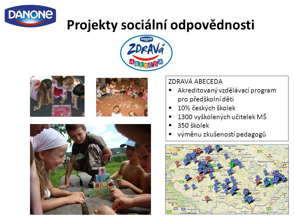 Projekty sociální odpovědnosti ZDRAVÁ ABECEDA  Akreditovaný vzdělávací program pro předškolní děti  10% českých školek  1300 vyškolených učitelek MŠ  350 školek  výměnu zkušeností pedagogů