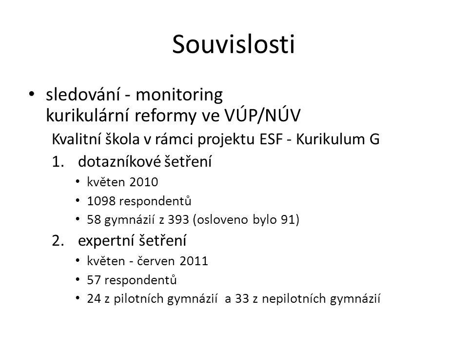 Souvislosti • monitoring v rámci dlouhodobých úkolů VÚP 3.dotazníkové šetření • přelom května a června 2011 • vzorek 300 základních škol • zapojilo se 570 učitelů maximálně 6 z jedné úplné ZŠ • úplné zprávy na internetu – Kvalitní škola Kvalitní škola • http://digifolio.rvp.cz/view/view.php?id=2381 – Monitoring Monitoring • http://www.vuppraha.cz/vysledky-monitoringu