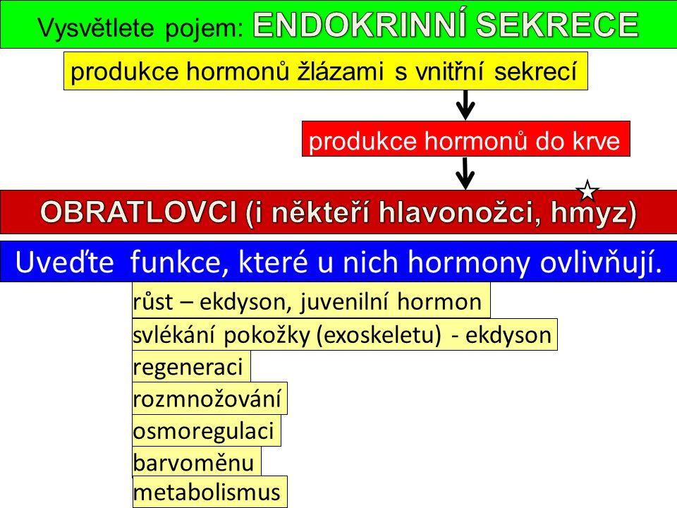 produkce hormonů žlázami s vnitřní sekrecí produkce hormonů do krve Uveďte funkce, které u nich hormony ovlivňují. růst – ekdyson, juvenilní hormon sv