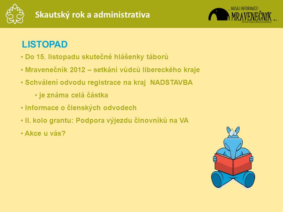 LISTOPAD • Do 15. listopadu skutečné hlášenky táborů • Mravenečník 2012 – setkání vůdců libereckého kraje • Schválení odvodu registrace na kraj NADSTA