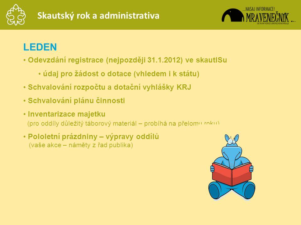 LEDEN • Odevzdání registrace (nejpozději 31.1.2012) ve skautISu • údaj pro žádost o dotace (vhledem i k státu) • Schvalování rozpočtu a dotační vyhláš