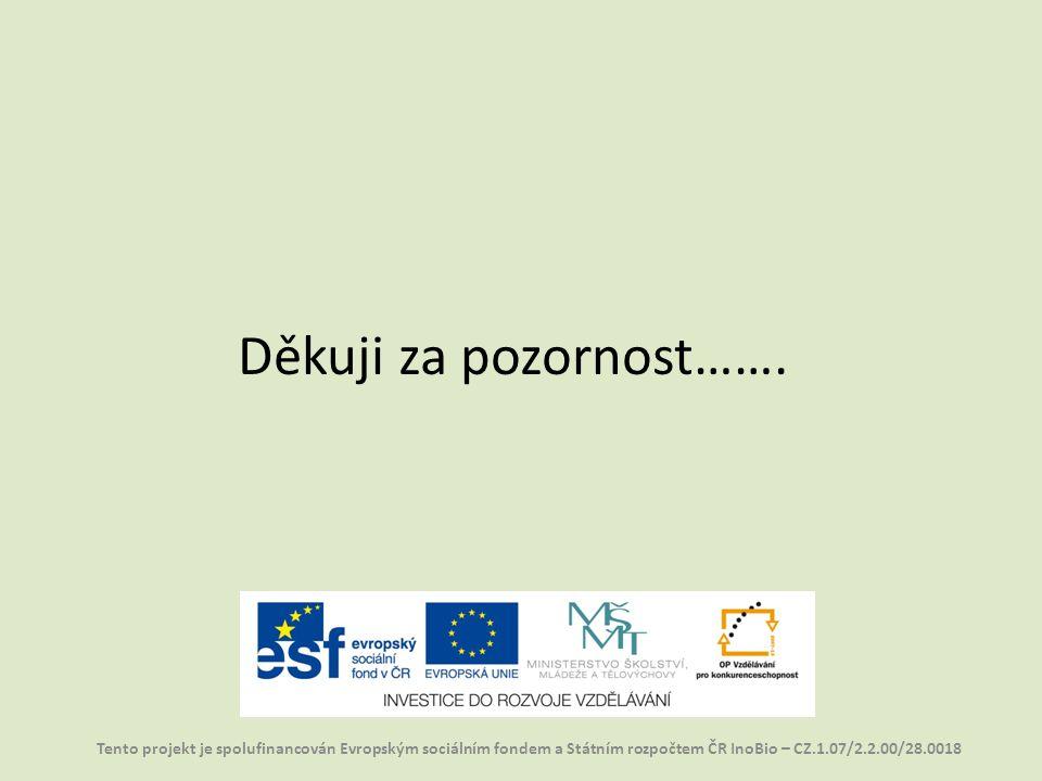 Tento projekt je spolufinancován Evropským sociálním fondem a Státním rozpočtem ČR InoBio – CZ.1.07/2.2.00/28.0018 Děkuji za pozornost…….