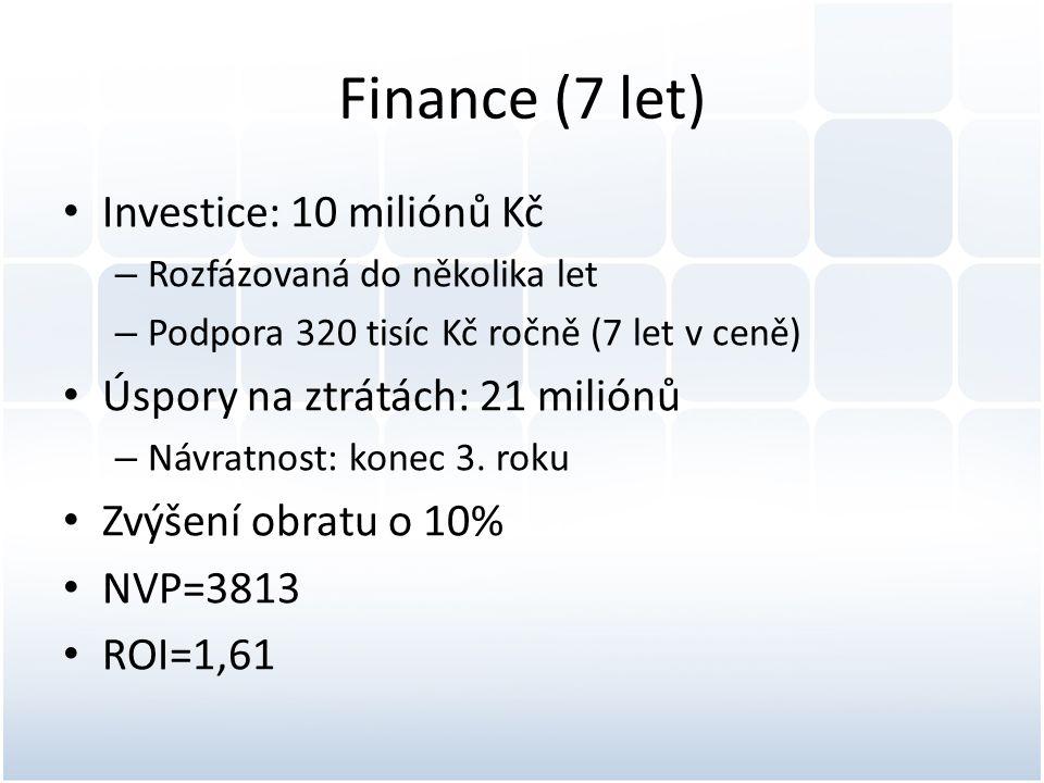 Finance (7 let) • Investice: 10 miliónů Kč – Rozfázovaná do několika let – Podpora 320 tisíc Kč ročně (7 let v ceně) • Úspory na ztrátách: 21 miliónů – Návratnost: konec 3.