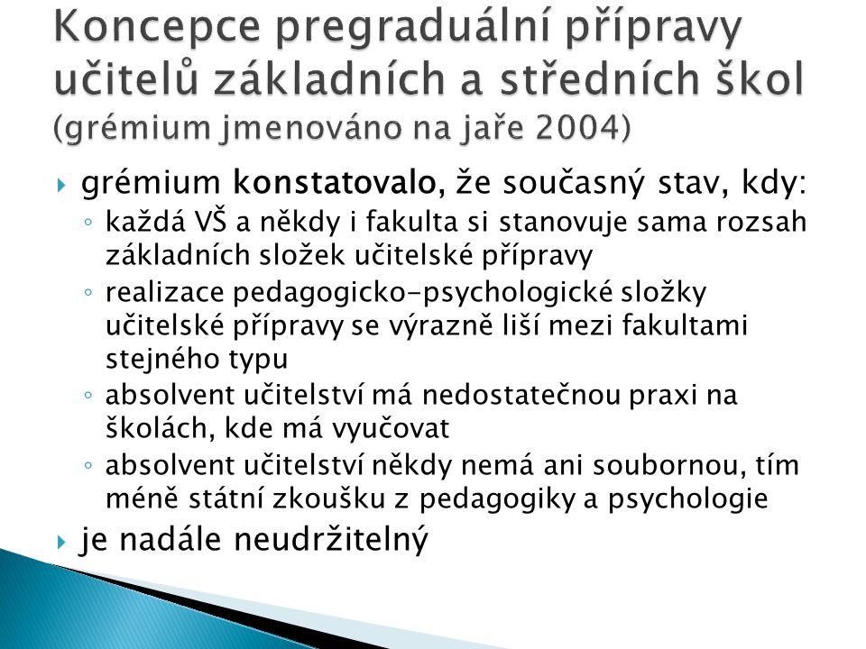  grémium konstatovalo, že současný stav, kdy: ◦ každá VŠ a někdy i fakulta si stanovuje sama rozsah základních složek učitelské přípravy ◦ realizace
